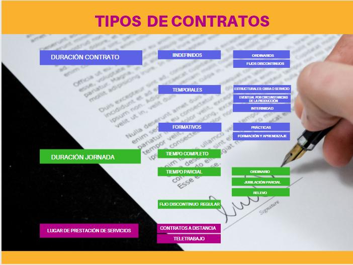 El contrato de trabajo, ¿fijo o qué? - Martín Molina
